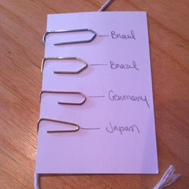 Paper clips from several countries.