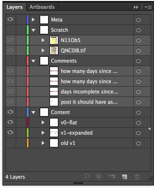 Illustrator layer structure.