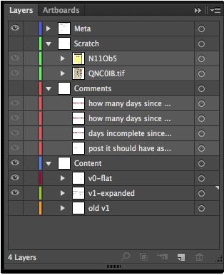 Illustrator layer structure.
