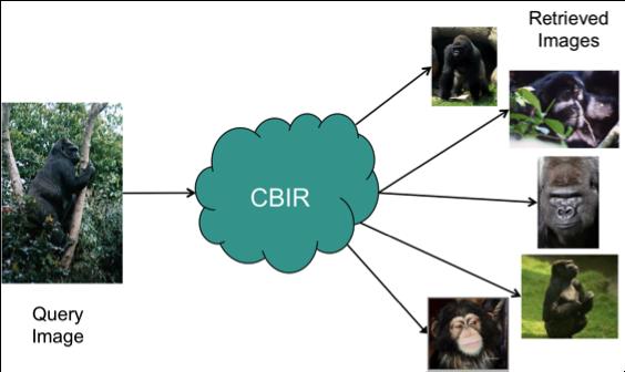 CBIR_1