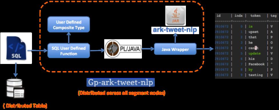 GP_Ark_Tweet