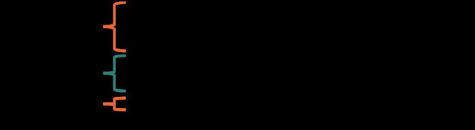 UDF_Code