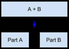 cbra-split