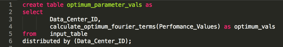 Code 4: Create table optimum_parameter_vals to store the optimum number of fourier terms for each time series