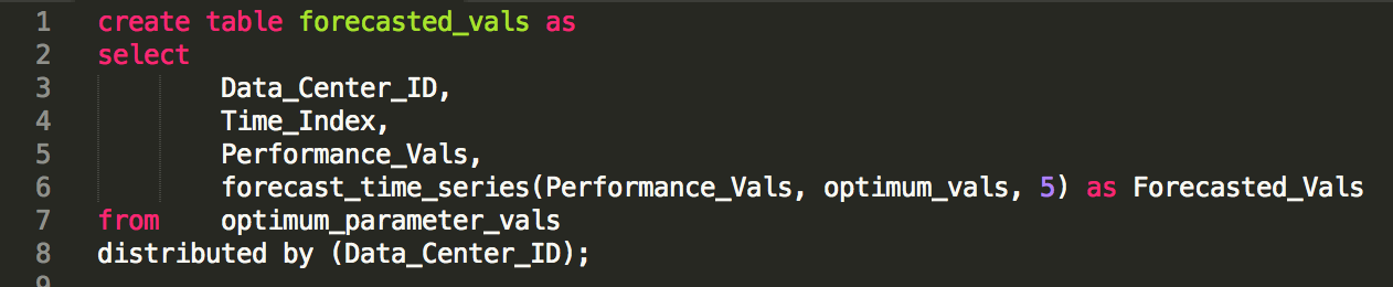 Code 6 : Create table forecasted_vals to find the next 5 forecasted values for each time series.