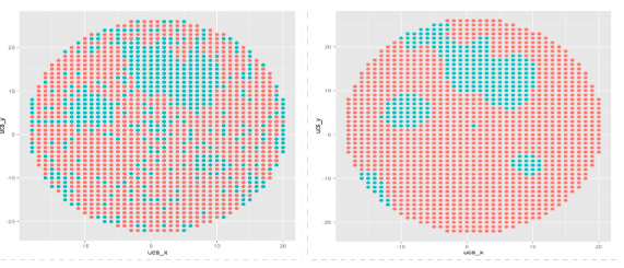 Fig. 1: Wafer bin map images before (left) and after (right) denoising. Blue  color denotes that the die on the wafer has failed, while red denotes that  the die has passed.