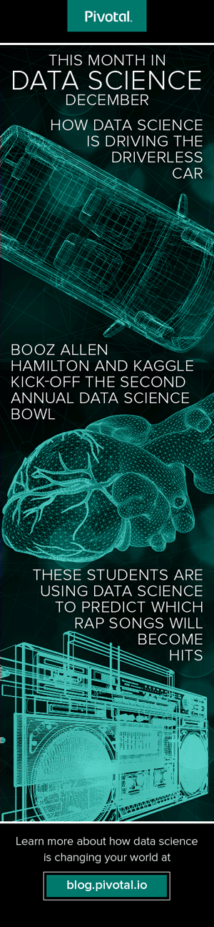 This month in data science, December 2015