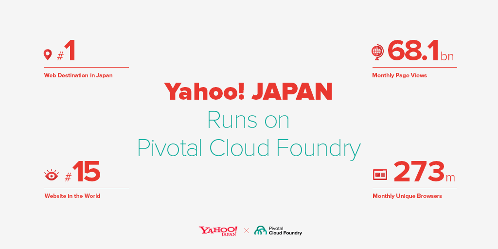 Yahoo! Japan to run on Pivotal Cloud Foundry and OpenStack