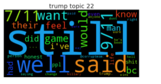 trump topic analysis