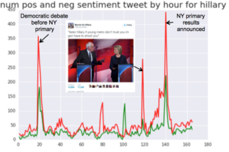 positive and negative sentiment for hillary