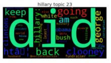 hillary topic 23