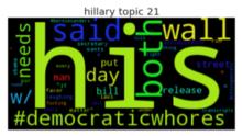 hillary topic 21