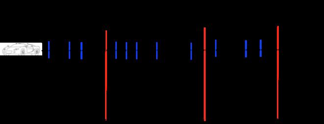 Figure 1: The predictive maintenance problem