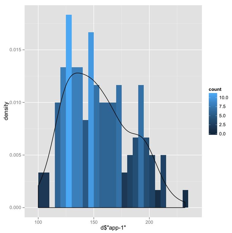 cloud performance monitoring api